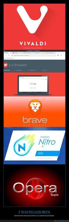Hay vida más allá de Google Chrome - Que funcionan mejor que Chrome y no queman tu procesador