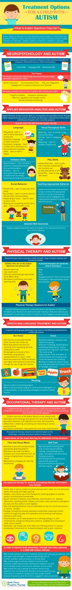 Asperger's syndrome is the mildest form of autism and includes higher functioning. Here are some of the common symptoms associated with Asperger's Syndrome. Autism Help, Aspergers Autism, Adhd And Autism, Autism Parenting, Autism Sensory, Autism Activities, Autism Resources, Therapy Activities, Sensory Toys