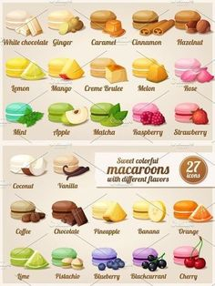 Macaroons with different flavors. Ingredient Macaroons with different flavors. Ingredient Macaroons with different flavors. French Macaroon Recipes, French Macaroons, How To Make Macaroons, Making Macarons, Homemade Macarons, Italian Macarons, Cute Desserts, Dessert Recipes, Cake Filling Recipes
