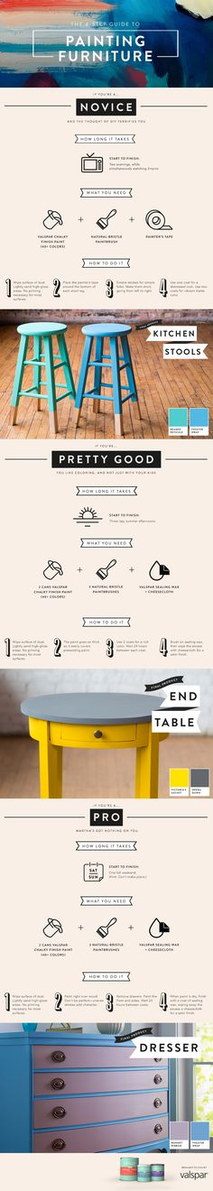 The Guide to Painting Furniture:Whether you're a novice or pro, Valspar chalky finish paint has four unique finishes for any skill level. Check out this infographic from PureWow to master one or all of the techniques Hobby Lobby, Paint Furniture, Furniture Makeover, Furniture Design, Jacuzzi, French Kitchen Decor, Vintage Kitchen, Chalky Paint, Diy Home