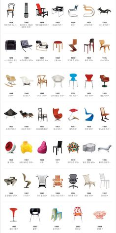 iconic chairs of the 20th century - Iconic Chairs Design