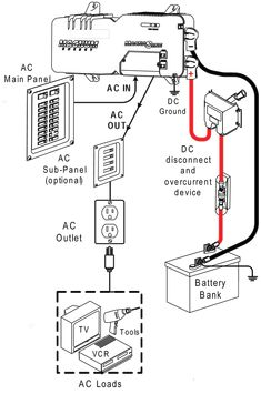 90 House Wiring Diagram Inverter Ideas In 2020 House Wiring Diagram Electrical Circuit Diagram