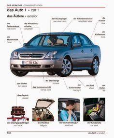 Autoteile | Autoteile, Deutsch und Führerschein