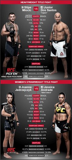 Watch UFC 211 Live Streaming Online in the Cheapest way possible https://www.bestvpnprovider.com/cheapest-ways-to-watch-ufc-211/