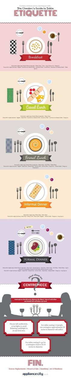 Perfect Dining Etiquette Cheat Sheet, how to set a table Bentgo Kids, Dinning Etiquette, Etiquette And Manners, Table Manners, Formal Dinner, Cuisines Design, Decoration Table, Things To Know, Fine Dining