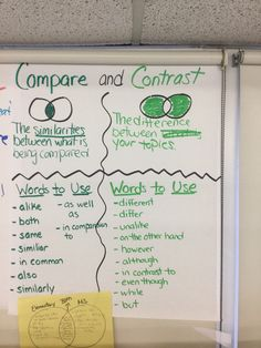 layout and examples of compare contrast informative explanatory  informative explanatory writing writers workshop anchor chart compare and contrast essay
