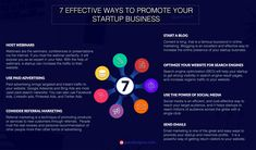 7 Effective methods to boost your startup business More Info visit our site Content Marketing, Online Marketing, Effective Marketing Strategies, Power Of Social Media, Marketing Opportunities, Digital Strategy, Seo Tips, Start Up Business
