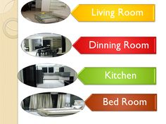 Mona Green 3 BHK Best Flats consist of 2 Master Bed Room , Living Room ,Guest room,Kitchen.