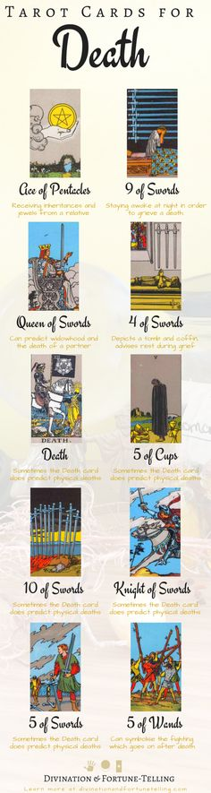 Illustration: The top 10 tarot cards which predict death and dying for beginners and pro readers alike! If you're learning Tarot some may have told you that no deck has the meaning of death, they do! This cheat sheet and post explains how to answer the questions of death. - Divination and Fortune Telling #tarotcardsforbeginners
