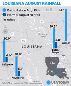louisiana flooding 2016 - Yahoo Image Search Results  here's a good idea of what has happened, but the rain hasn't stopped since!