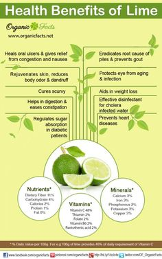 Health Benefits of Lime | Organic Facts