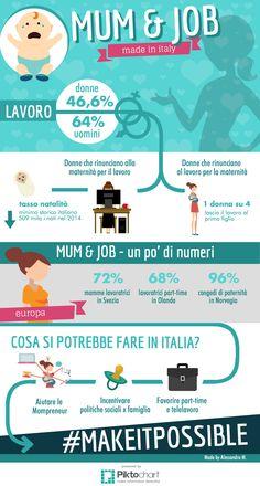 Conciliare maternità e lavoro in Italia, impossibile? #MAKEITPOSSIBLE  Infografica  Maternity and job in Italy #infographic