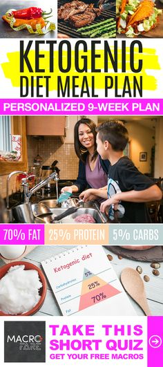 9-Week Personalized Ketogenic Diet Meal Plan with Full Recipes.