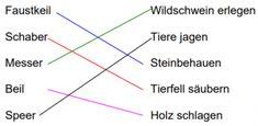 Klassenarbeit zu Steinzeit Gymnasium, Revolution, Chart, Paleolithic Era, Hand Axe, Tools, First Grade