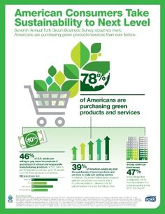 More on the direct link of CSR to consumers...if consumers are driving this should the 'C' come off CSR?