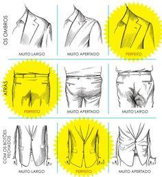 Manual básico de como portar el terno.