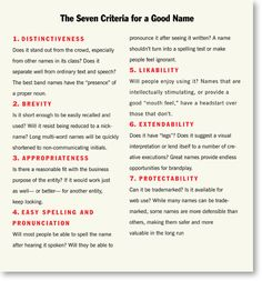 7 Criteria for a Great Brand Name