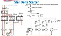 Electrical Engineering World: Star Delta Starter Basic Electrical Circuit, Electrical Panel Wiring, Electrical Plan, Electrical Wiring Diagram, Electrical Installation, Control Engineering, Electronic Engineering, Electrical Engineering, Delta Connection