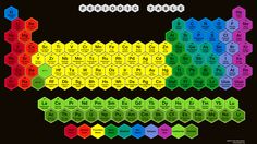 Periodic table wallpaper 1920x1080 periodic table wallpaper hexagon patterns are one of the perfect patterns of nature this hexagon periodic table wallpaper must be just as perfect for your hd devices urtaz Images