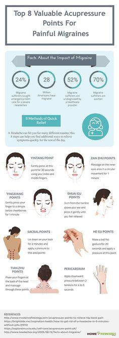 8 acupressure points for migraines #migraineinfographics