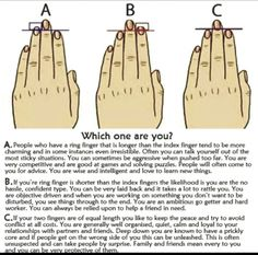 Pretty intersecting tho its just generalizations and u can't prove who someone is based off of finger length
