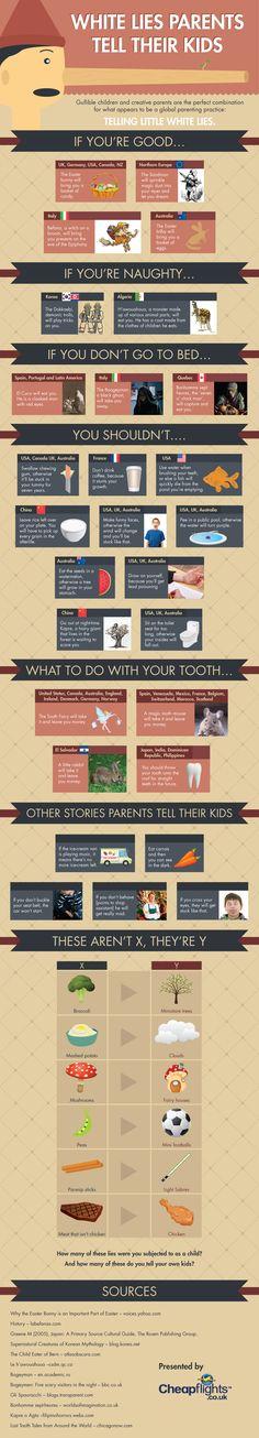 The little white lies that parents tell their children.