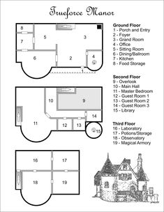 Click image for larger version. Name: Trueforce Manor - Views: 10 Size: KB ID: 95636 Fantasy Map Maker, Cartographers Guild, Call Of Cthulhu Rpg, Normal Map, Vintage House Plans, Adventure Map, Dnd Monsters, Dungeon Maps, Fantasy Rpg