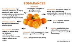 pomarańcze Healthy Tips, Cantaloupe, Fruit, Vegetables, Breakfast, Food, Orange, Kitchens, Health