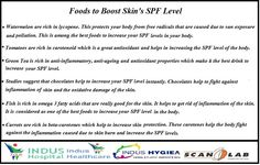 Foods To Boost Skin's SPF Level....
