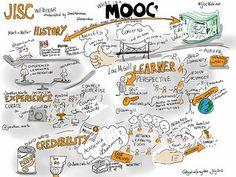 Keeping MOOCs Open
