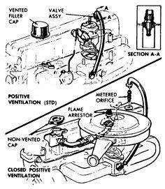 built 250 cu in inline 6 cylinder engine firing order 1 5 3 6 rh pinterest com Ford 200 Inline 6 Specs Jeep Inline 6 Motor