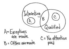 Why you need to be interesting. — Best thing I found online today — Medium
