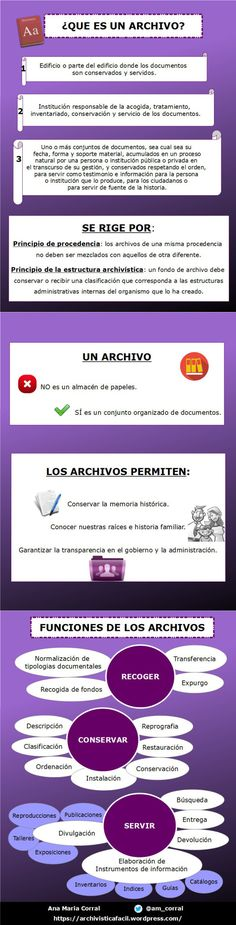 Infografia. ¿Que son los archivos y que funciones tienen? || #archivos #archivistica #infografias Blog, My Love, Gd, Ideas, Master's Degree, Filing Cabinets, Learning, Reading, Librarians