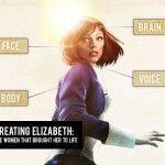 Making Of BioShock Infinite Creating Elizabeth