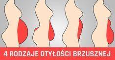 Rodzaje otyłości brzusznej oraz sposoby walki z nią