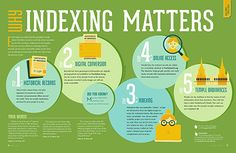 """""""Why Indexing Matters"""" New Era, Oct. Mutual Activities, History Activities, Genealogy Research, Family Genealogy, Lds Indexing, Family History Quotes, Saints, Relief Society Activities, Family Research"""