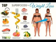 Top 8 SuperFoods for Weight Loss | Weight Loss Tips - YouTube