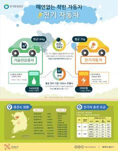 Graphic Wall, Chart, Infographics, Korean, Infographic, Korean Language, Info Graphics, Visual Schedules