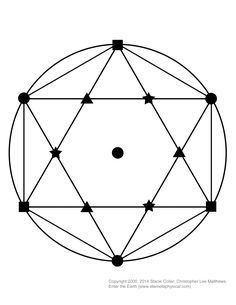Interested in making a crystal grid?  This is a hexagram based template, also known as Star of David, Seal of Solomon, or Reiki grid.  The different shapes help you place up to 13 stones in geometrically related positions.  To print off a copy for FREE, just follow the link to the Metaphysical Department website.