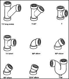 kitchen double sink with garbage disposal plumbing diagram