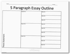 AWESOME infographic on five-paragraph essay outline! Check it out ...