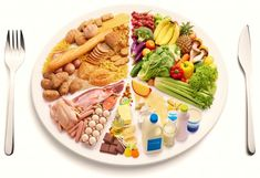 'A balanced diet is a healthy diet that provides all essential nutrients to human body to help its body cells, tissues, and organs to function normally'. Balanced diet provides humans the energy to… Carb Free Diet, Yeast Free Diet, Dieta Dash, Weight Loss Meals, Healthy Weight Loss, Logi Methode, Healthy Foods To Eat, Healthy Eating, Stay Healthy