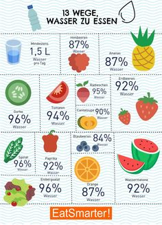 Drink enough is important: with these tips kla - Genügend trinken ist wichtig: Mit diesen Tipps kla Drink enough with these foods - Best Smoothie, Smoothies, Ayurveda, Diet Recipes, Healthy Recipes, Sports Food, Eat Smart, Food Facts, Nutrition Tips