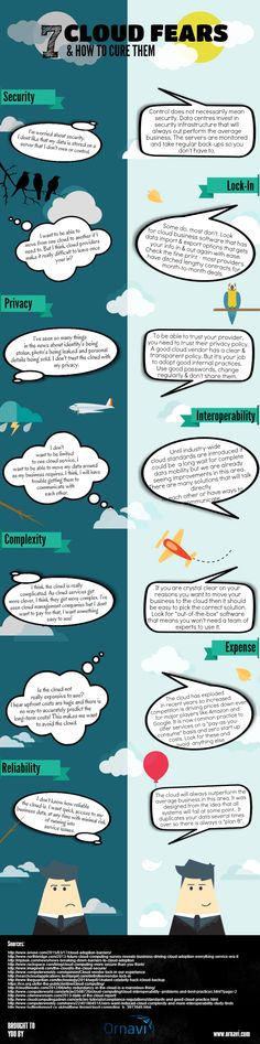 Ornavi Infographic - 7 Cloud fear and how to cure them. The main fears of cloud computing and why they're not real.