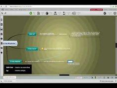 Mindomo (mapas conceptuales) | Yo Profesor