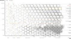 Transformation of Carbon Architecture Life, Parametric Architecture, Parametric Design, Visualisation, Data Visualization, Facade Design Pattern, Grasshopper Images, Tesselations, Tensile Structures