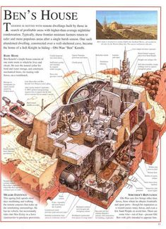 Post with 2691 votes and 135279 views. Tagged with star wars, spaceship, schematics, cutaway, Shared by mormacil. Nave Star Wars, Star Wars Rpg, Star Wars Ships, Star Wars Fan Art, Lego Star Wars, Star Trek, Star Wars Spaceships, Star Wars Facts, Star Wars Vehicles
