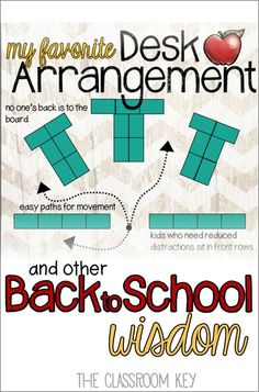 My Favorite Desk Arrangement and other Back to School Wisdom, Ideas for getting you school off on the right foot in the 1st, 2nd, or 3rd grade classroom Classroom Desk Arrangement, Classroom Seating Arrangements, Desk Arrangements, 4th Grade Classroom, Middle School Classroom, Science Classroom, Classroom Decor, Classroom Ideas Secondary, Classroom Organisation Primary