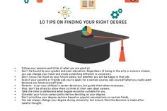 So what does it take to get that degree? Having got it how do you know IF you've got the right one? Are you ahead of your peers in landing that perfect job with the hefty pay packet? That takes us to the basic question many of the young people must be asking themselves. Just how you do you find the right degree for yourself? Young People, You Changed, Did You Know, Infographics, Landing, Finding Yourself, Good Things, This Or That Questions, Infographic