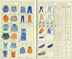 travel planner: now that is one organized travel wardrobe (and my, oh my, it is beautifully illustrated too!)...